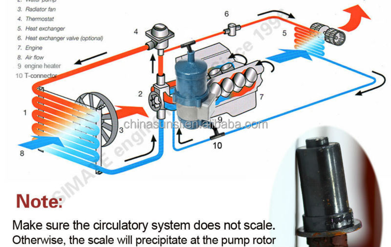 detail feedback questions about engine coolant heater rapid heatingEngine Coolant Heater #4