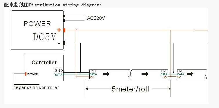 1m/4m/5m WS2812B Black/White 30/60/144 leds/m WS2812IC 30/60/144 led pixels Addressable DC5V Dream Color Smart led strip light