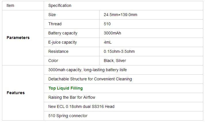 ถูก 20ชิ้น/ล็อตiJust Sชุด3000มิลลิแอมป์ชั่วโมงiJustSแบตเตอรี่4มิลลิลิตรฉีดน้ำด้านบนE-น้ำผลไม้บรรจุชุดบุหรี่อิเล็กทรอนิกส์iJust SชุดVape ecigปากกา
