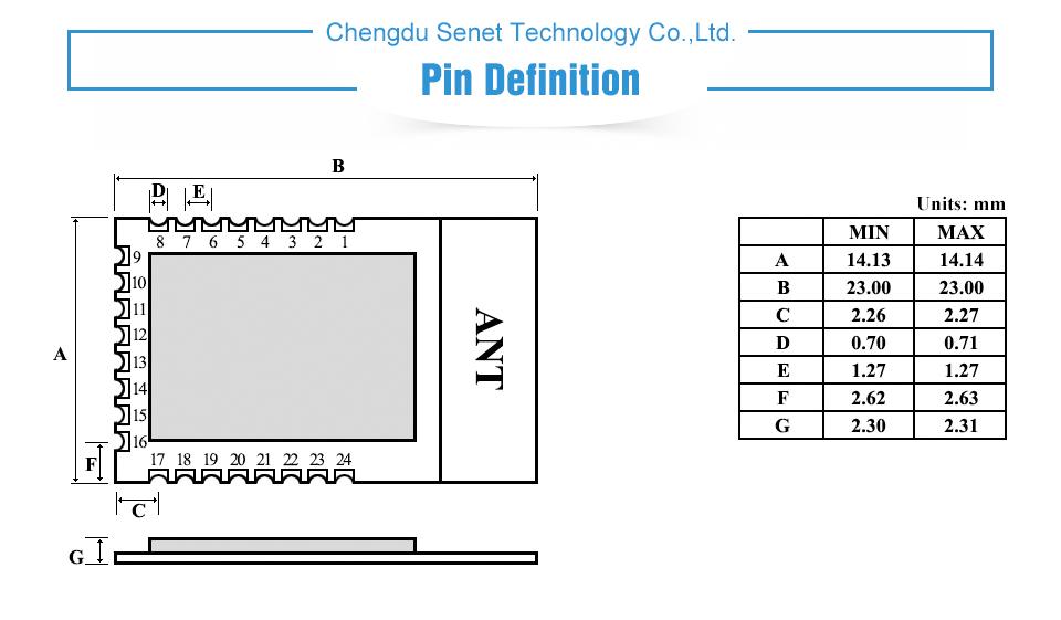 E18-MS1-PCB Zigbee CC2530 (4)