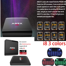 Buy A95X R1 Rockchip RK3229 Quad-core Android 6.0 1GB+8GB optional air mouse Smart TV Box 2.0 4Kx2K HD 2.4G Wifi Media Players for $26.40 in AliExpress store