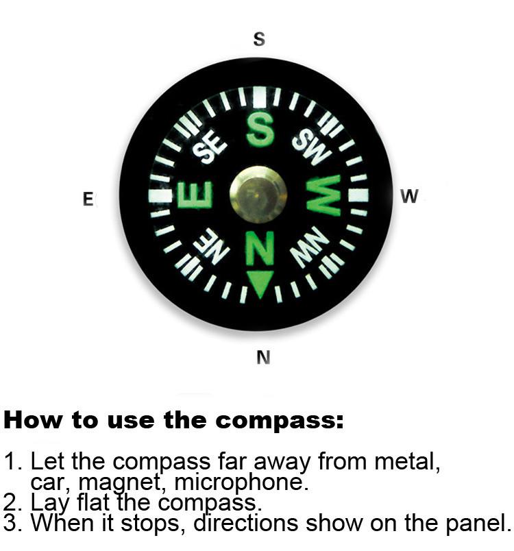 compass information