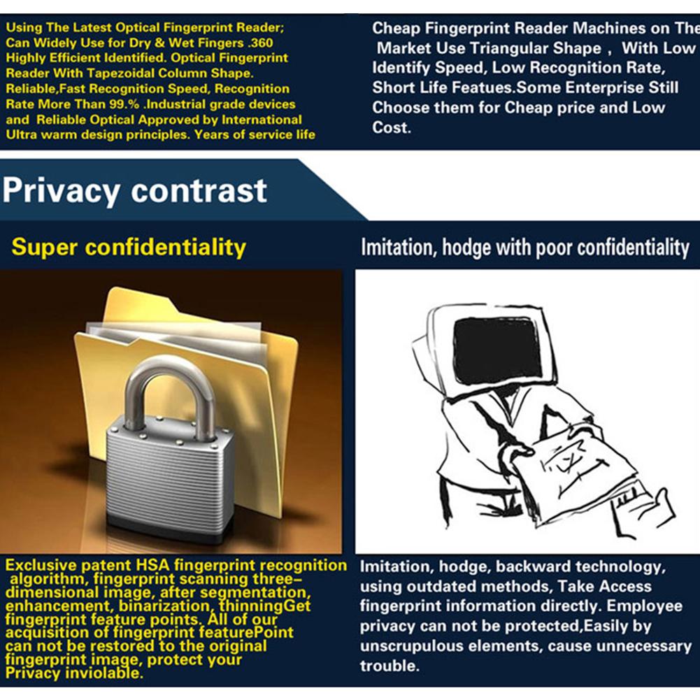 2 4 дюймов sers биометрический отпечаток пальца Дырокол usb Время часы офисная aeProduct.getSubject()