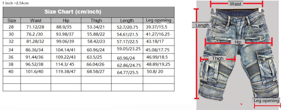measurement of short