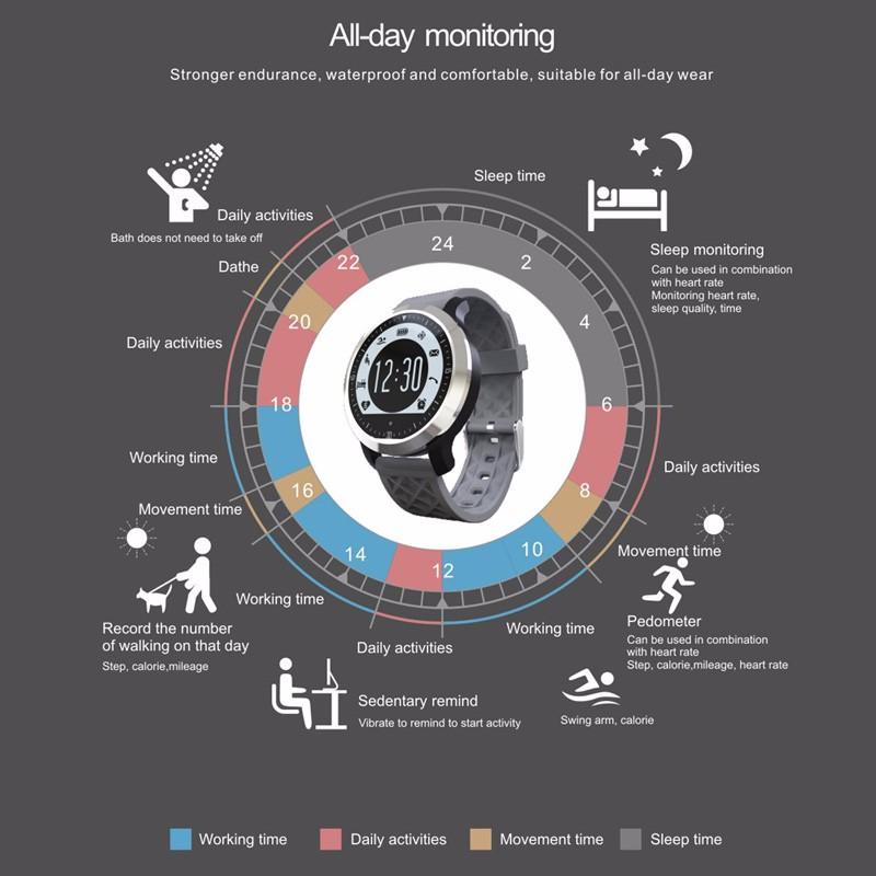 ถูก F69กีฬานาฬิกาสมาร์ทIP68ติดตามการออกกำลังกายสร้อยข้อมือHeart Rateการนอนหลับการตรวจสอบว่ายน้ำสมาร์ทสายรัดข้อมือสำหรับIOS A Ndroid