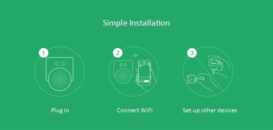image for Xiaomi Smart Home Kit Mijia 5in1 Gift Package Gateway + Door Window, H