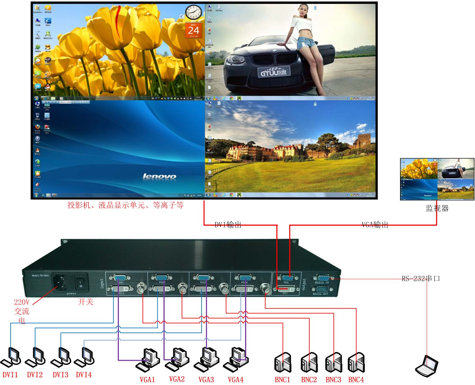 VGA DVI Switch HD Video Synthesizer Processor Splitter, to display 4 Quad 1080P pictures on one monitor simultaneously, with USB(China (Mainland))