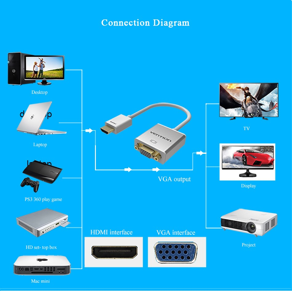 Vention Hdmi To Vga Adapter Converter Cable Mini Displayport With ...