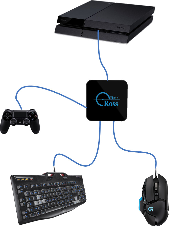 Z11158 Cross Hair aimed provide best mouse keyboard control solution game consoles AS PS4 /PS3 - TrustWorthy INT'L Holding Group store