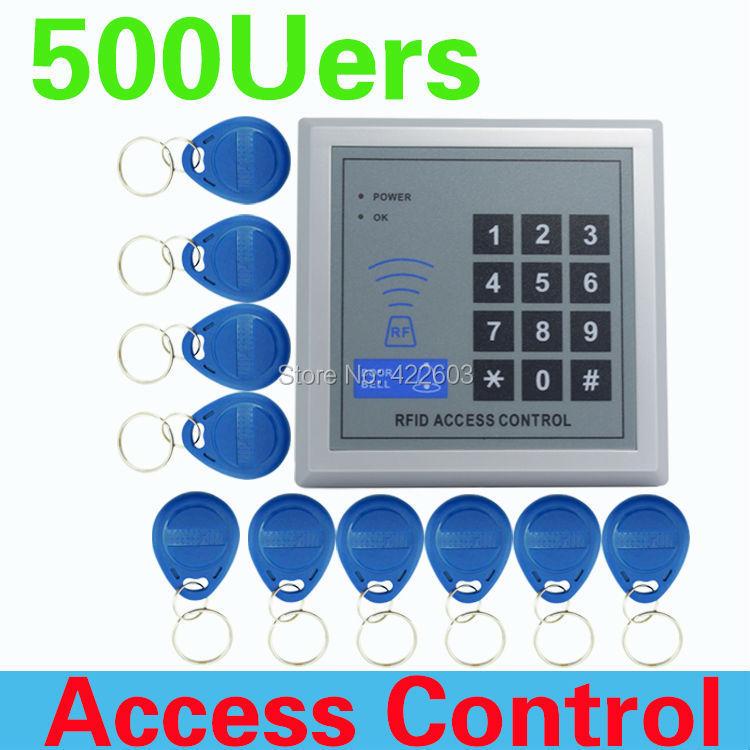 Системы контроля доступа из Китая