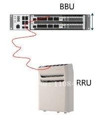 Ericsson RBS6601 MU 2 DUG RRU866AB RRU1129AB RRUS RRUS01