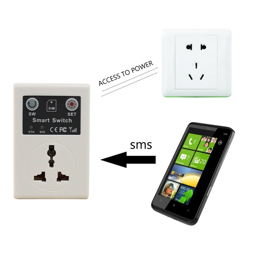 In stock! 1pc UK plug Cellphone Phone PDA GSM RC Remote Control Socket Power Smart Switch Free shipping(China (Mainland))