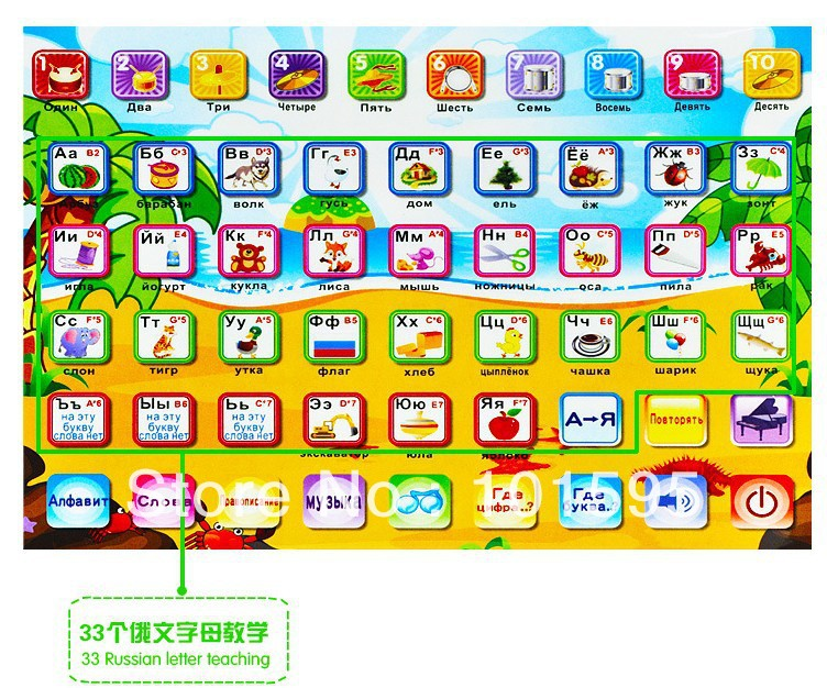 New children's Learning Machine computer y pad Russian educational toys Kids y-pad table farm toys blue and pink color(China (Mainland))