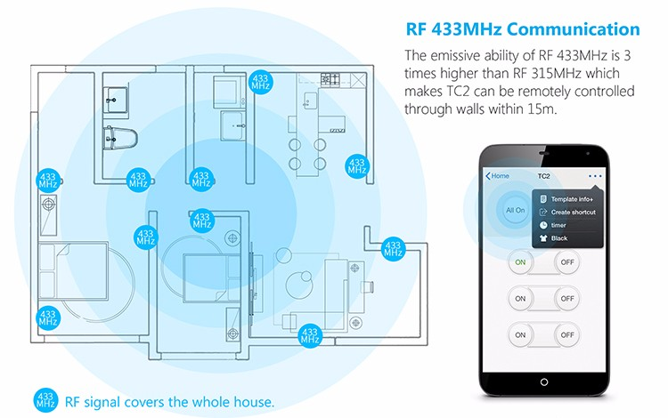 Best Broadlink RM3 RM Pro RM Mini3 Smart home Automation WIFI+IR+RF Universal remote controller Intelligent for ios ipad Android