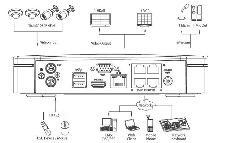 original dahua ipc hfw1320s ip camera kit 1080p onvif poe