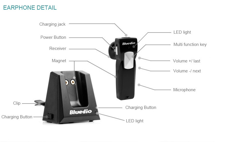 Bluedio 99B Wireless Headphones Bluetooth Headset Bluetooth Earphone fone de ouvido hands free Charger Dock for Cell Phone Back