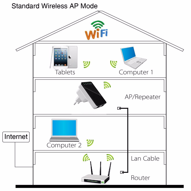 Как настроить локальную сеть без интернета wifi wifi без интернета 44