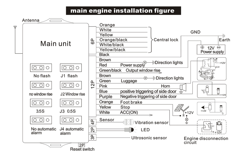 how to install remote start on manual transmission