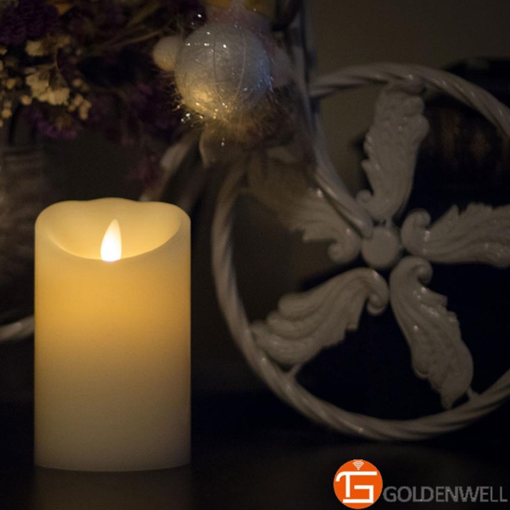 cire ampoule promotion achetez des cire ampoule. Black Bedroom Furniture Sets. Home Design Ideas