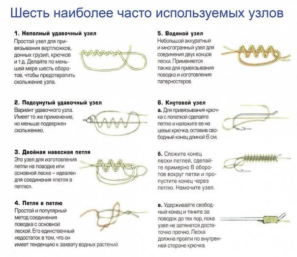 как вязать узлы рыболовные для крючков и поводков