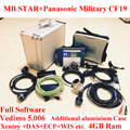 TOP Quality Mb star c4 2016 09 Vediamo MB Star SD Connect c4 Panasonic Military Laptop