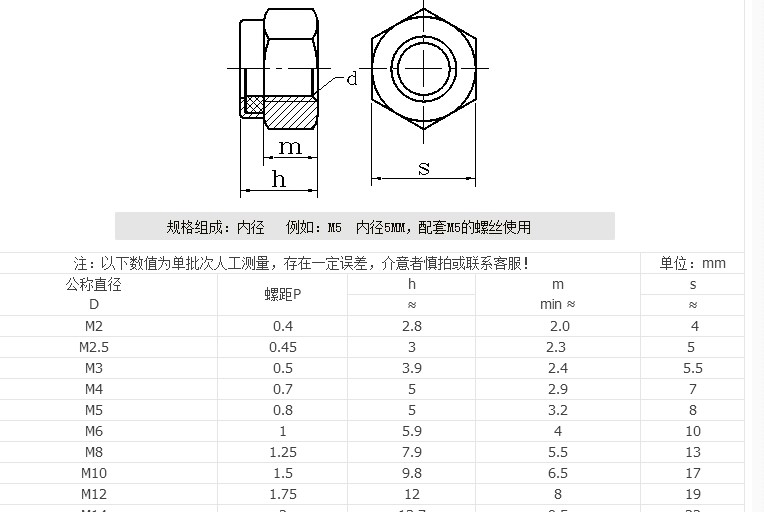 5Pcs Mechanical Fastener Stainless Steel Nylon self-Locking Insert Lock Hexagon nut Thread Diameter M5
