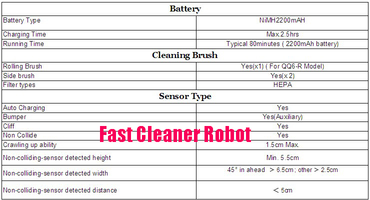 WIFI Smartphone App Control Robot Vacuum Cleaner QQ6 with Super Powerful Suction Updated with 150ml water tank