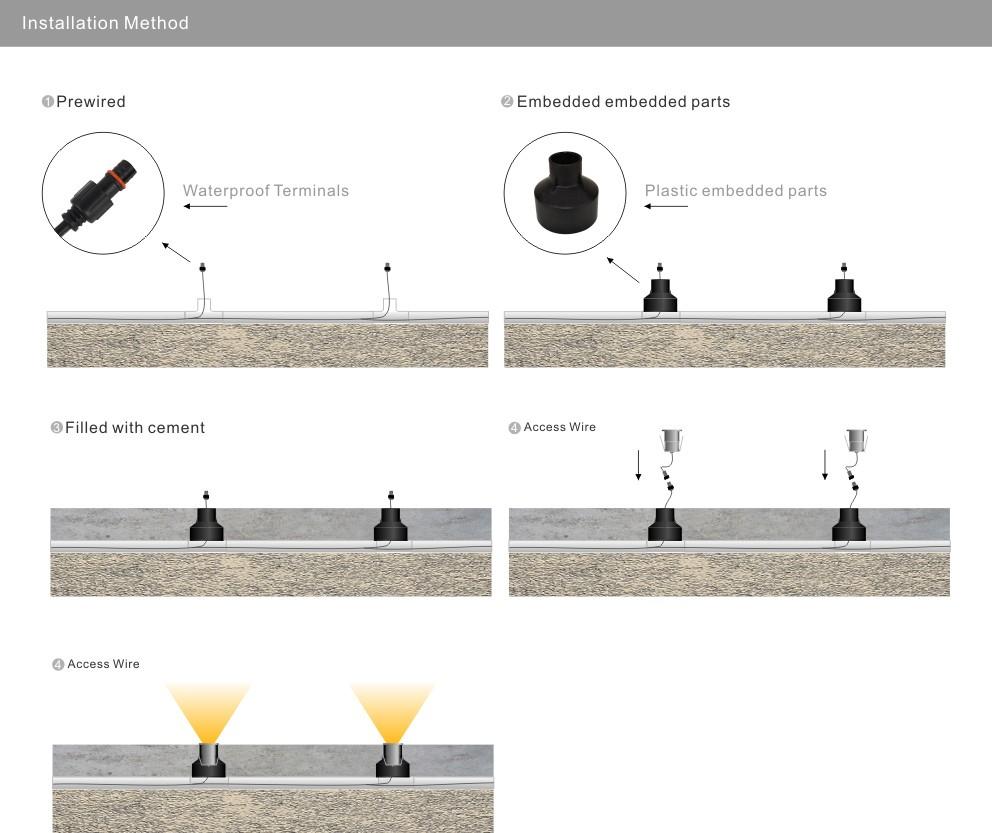 Led Underground Lamp Waterproof Ip67 1w 3w 12v 24v Outdoor Garden Downlight Wiring Diagram 1 Watt 3 Mini Light Spot Christmas Party
