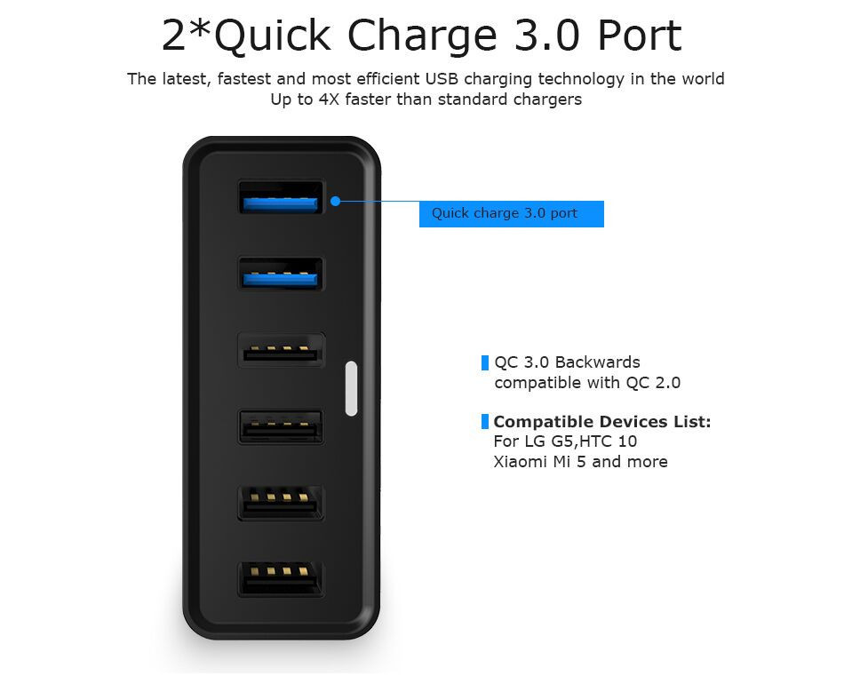 CHOETECH Quick Charge 3.0 USB Charger 50W 10A 6 Multi-Port USB Charging Station With Micro Cable For Galaxy/HTC/iPhone/Nexus/ LG