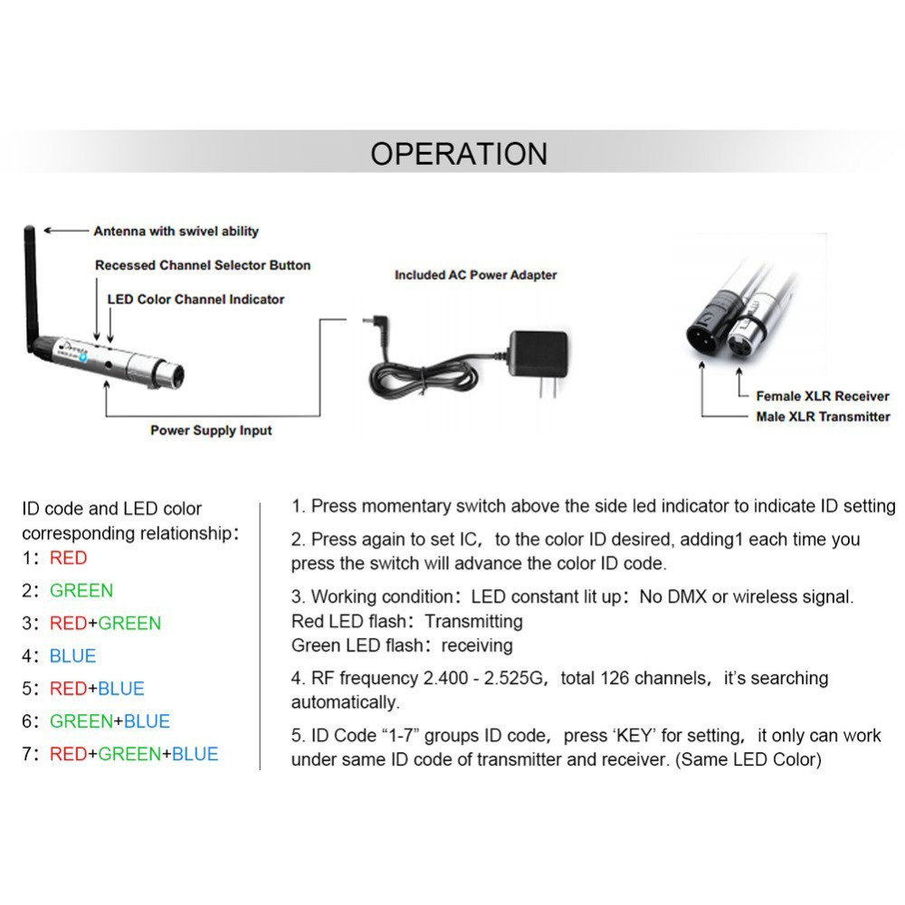 1set 2.4G wireless DMX512 transmitter male and Receiver Female adapter for par stage light wireless connect.