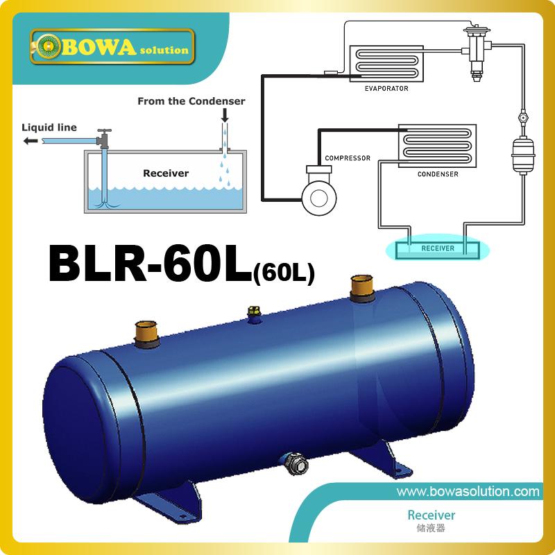 60L liquid refrigerant tank with ODS installed screw compressor units replace Parker liquid receivers(China (Mainland))