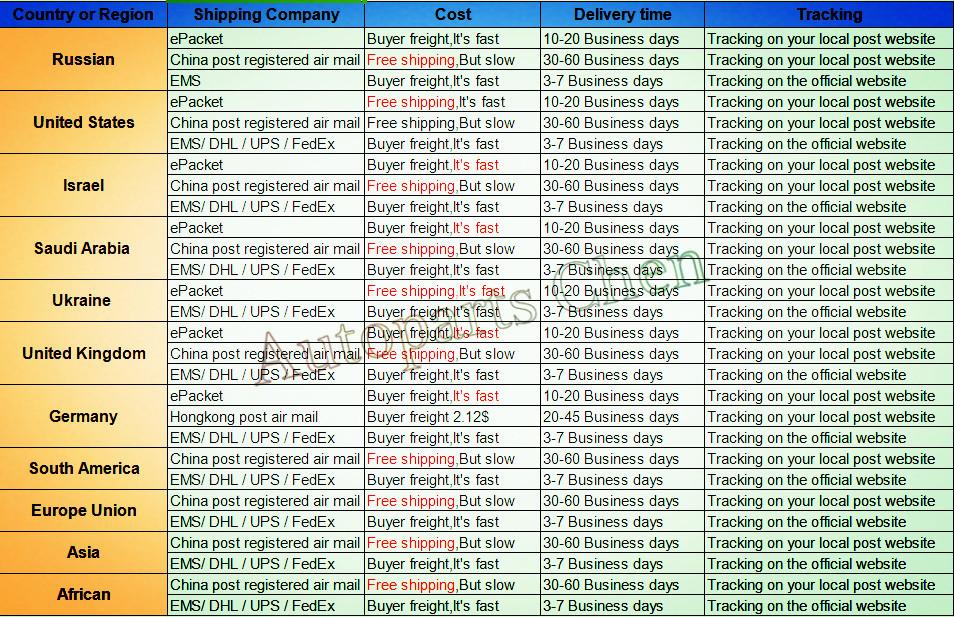 Купить 1K0906093G Топливный Насос Блок Управления Для VW Jetta Golf GTI Кролик E0S Passat CC Polo Skoda Сиденья 1K0906093D 1T0906093F