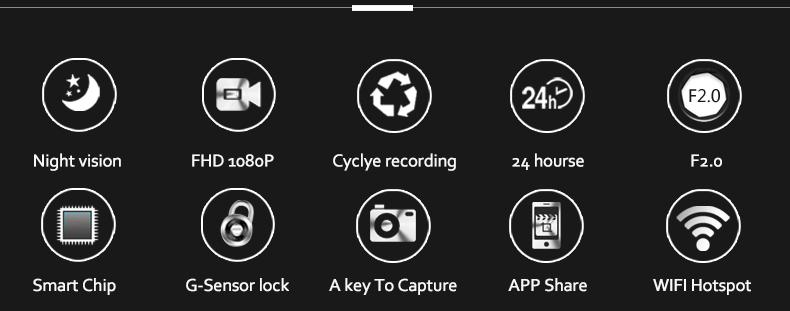 2 Mini WIFI Car DVR FHD1080P Camera Digital Registrar Video Recorder Dash Cam (2)