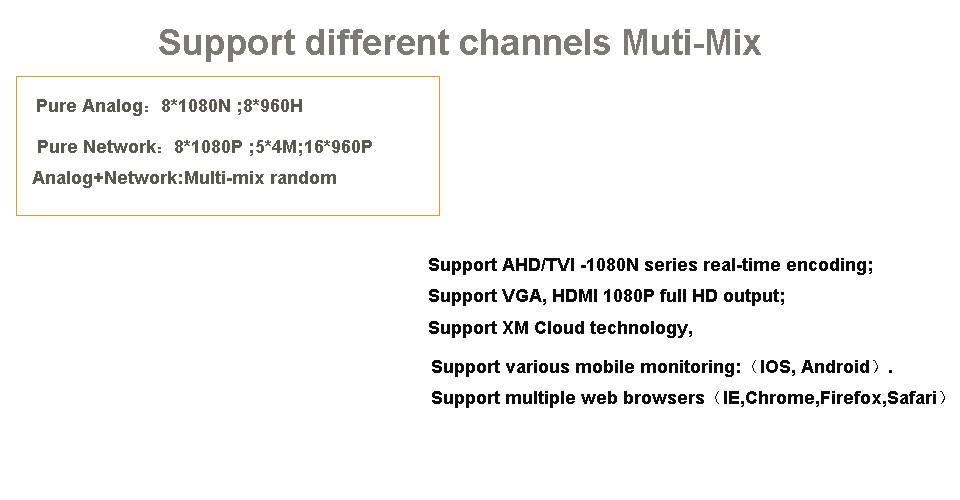 Купить 5 В 1 TVI AHD DVR 8CHS видеорегистратор 8chs TVI AHD HVR Onvif бренд IP камер ВИДЕОНАБЛЮДЕНИЯ DVR 4chs аудио и HDMI порт