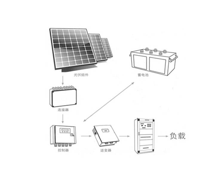 20 KW Solar Power System Solar Kit Timer Light Controller 96V 75 A UPS 96V 5000W Deep Cycle Free Maintenance Battery SFPS1330A(China (Mainland))