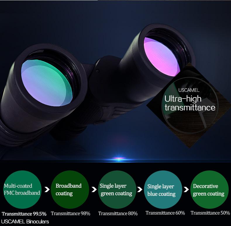 uw008 desc binocular (13)