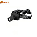 600Lumen LED Headlamp Flashlight Frontal Lantern Durable Zoomable Head Torch Light Bike Riding Lamp For Camping
