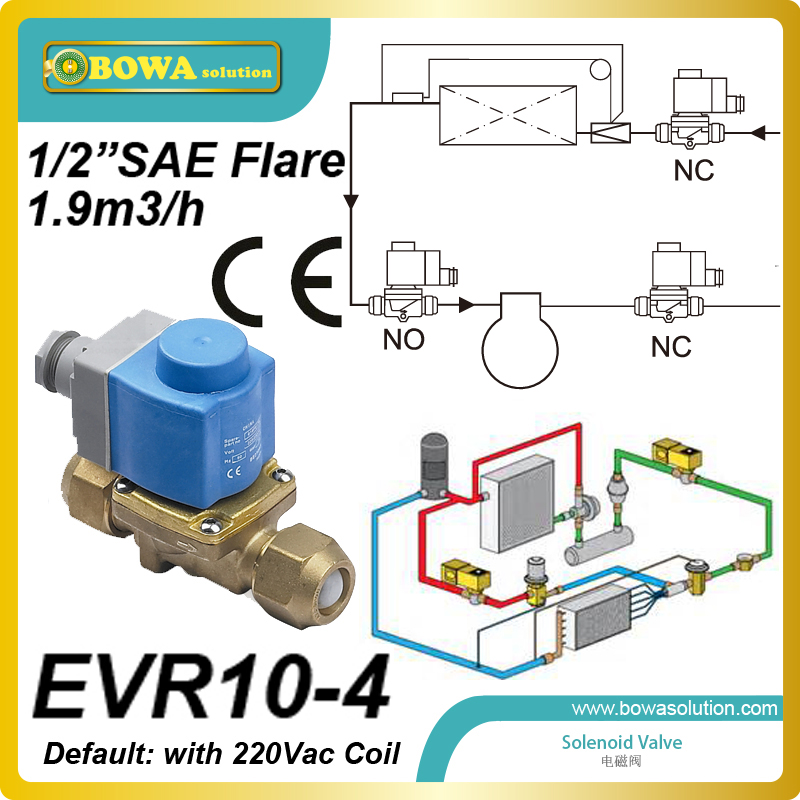 1/2 SAE flare (1.9m3/h) refrigeration solenoid valve for heat pump air conditioner replace Sporlan solenoid valve