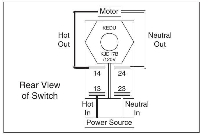 Kjd17b Electromagnetic Switch Paddle On  Off Safety Switch