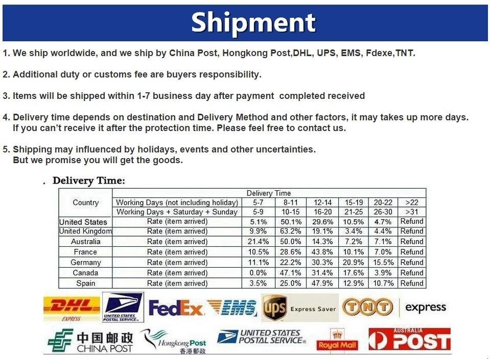 shipmentt