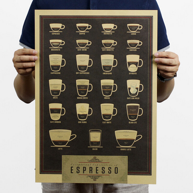 All Kinds Of Coffee Cups Poster Kraft Paper Design Home Interior Cofe Bar Retro Poster Wall Decor Murals(China (Mainland))