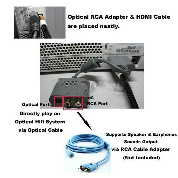 Aneroideed Optical RCA Audio Adapter For XBOX 360 Stereo Sound Support(China (Mainland))