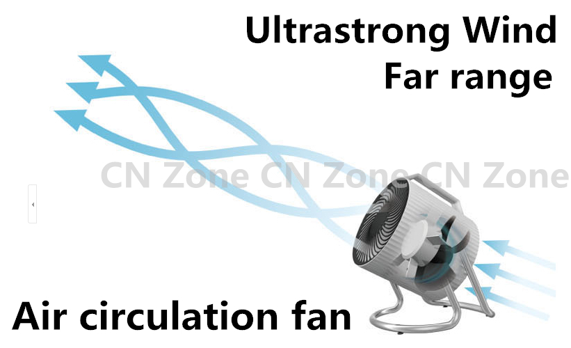 Air circulation fan ultrastrong wind free shipping for Home air circulation