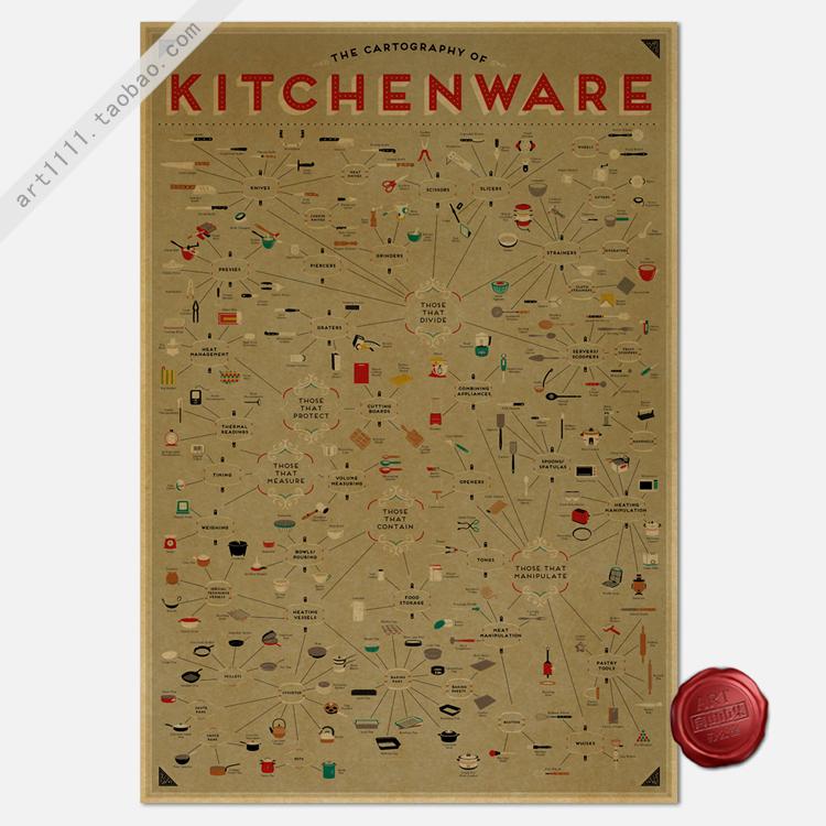 Vintage cuisine affiches promotion achetez des vintage for Ustensiles de cuisine retro