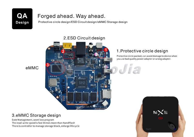 image for [Genuine] MXIII-G Amlogic S812 Cortex-A9 Andorid 5.1 TV BOX Quad-core