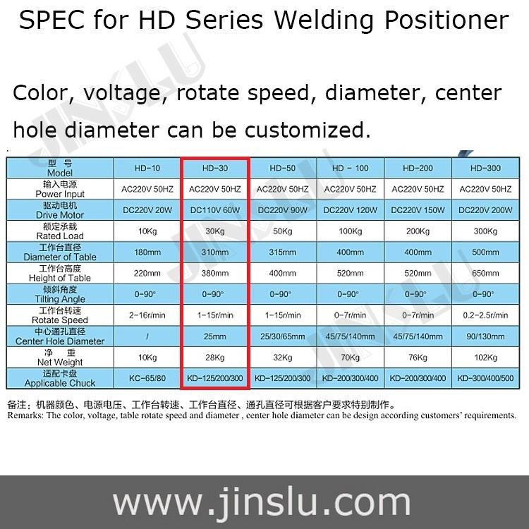 HD SPEC-jinslu-30kg