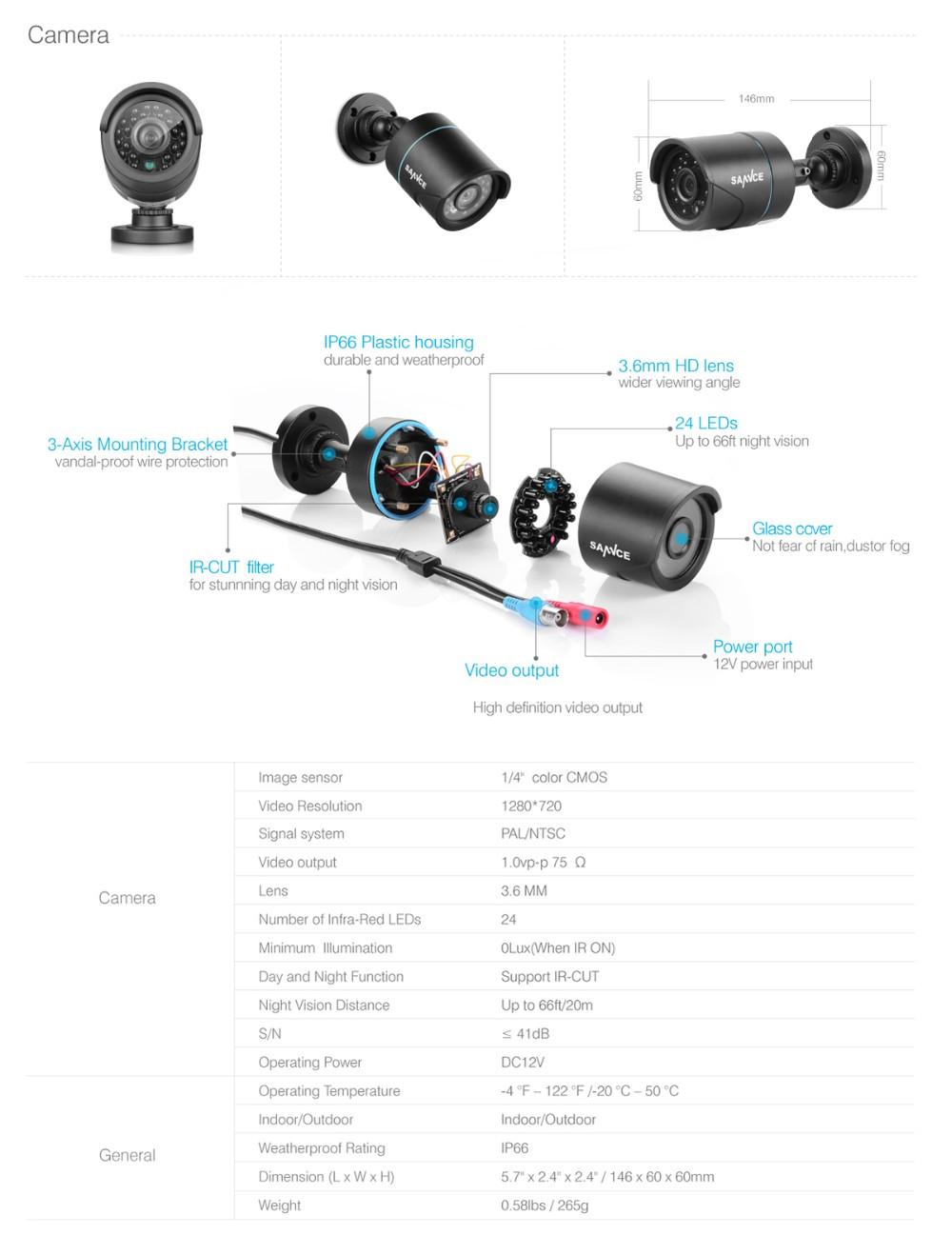 sannce 4ch cctv system 1080p hdmi output video