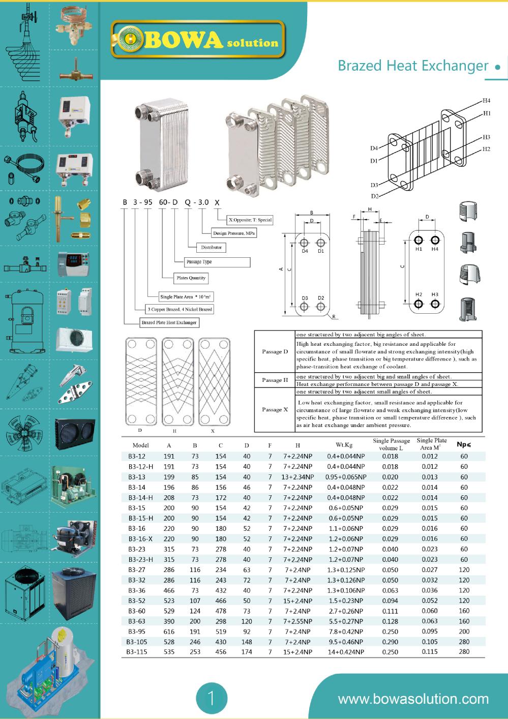 Промышленный теплообменник B3/014/22 601417202