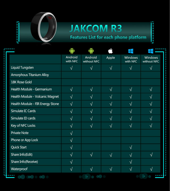 Jakcom Smart Ring R3 Hot Sale In Mobile Phone Lens As For Iphone 6S Lens Mobile Phone Lense Mobile Phone Camera Lens