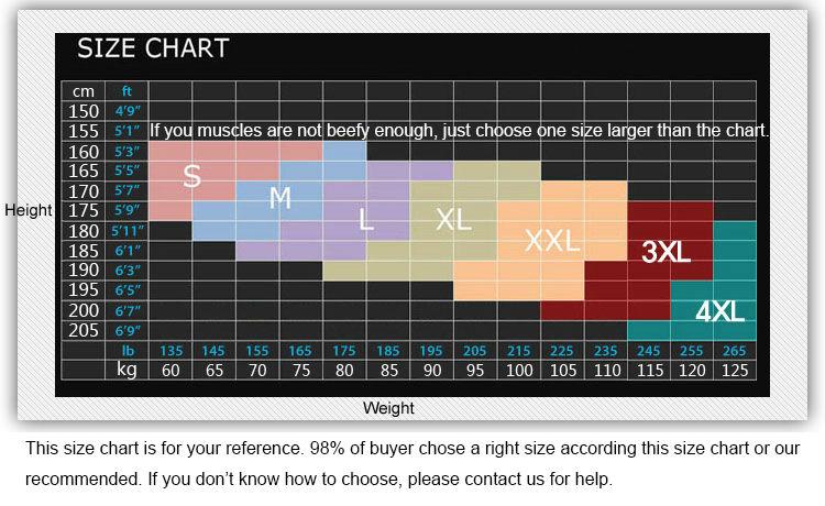 compression size guide